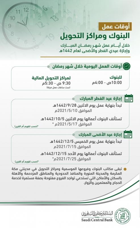 المركزي السعودي يعلن أوقات عمل البنوك ومراكز التحويل خلال رمضان وعيد الفطر - المواطن