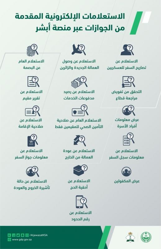 هذه الخدمات والاستعلامات الإلكترونية تقدمها الجوازات عبر أبشر - المواطن